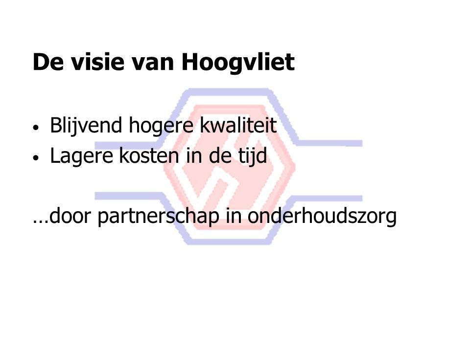 De visie van Hoogvliet Blijvend hogere kwaliteit Lagere kosten in de tijd …door partnerschap in onderhoudszorg