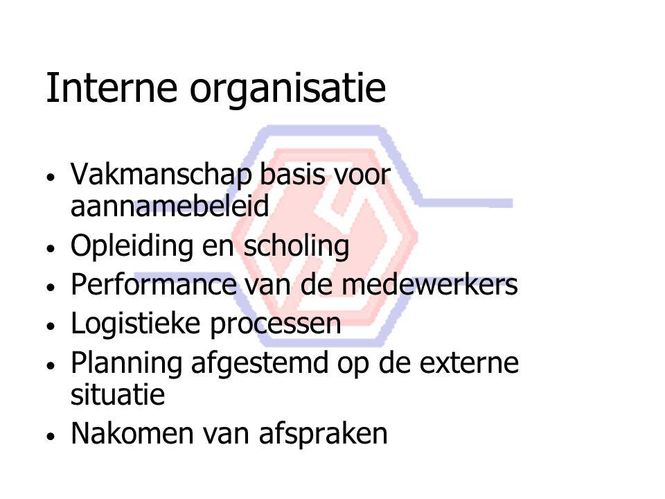 Interne organisatie Vakmanschap basis voor aannamebeleid Opleiding en scholing Performance van de medewerkers Logistieke processen Planning afgestemd op de externe situatie Nakomen van afspraken