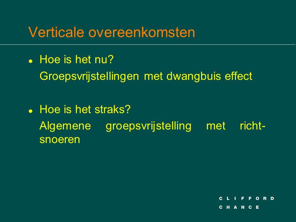 Verticale overeenkomsten l Hoe is het nu? Groepsvrijstellingen met dwangbuis effect l Hoe is het straks? Algemene groepsvrijstelling met richt- snoere