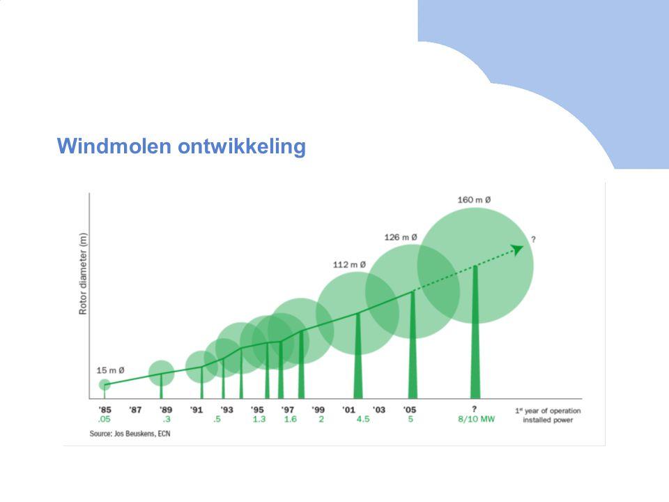 Bedrijfseconomische vergelijking diverse duurzame energie opties in Nederland: