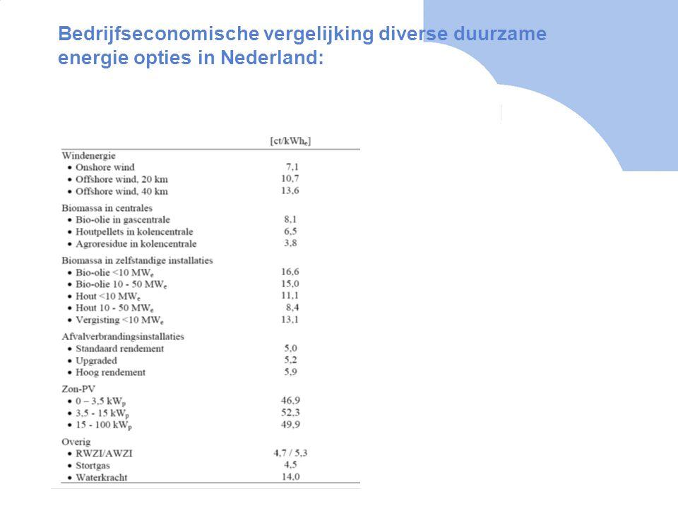 Externe kosten van elektriciteitsproductie
