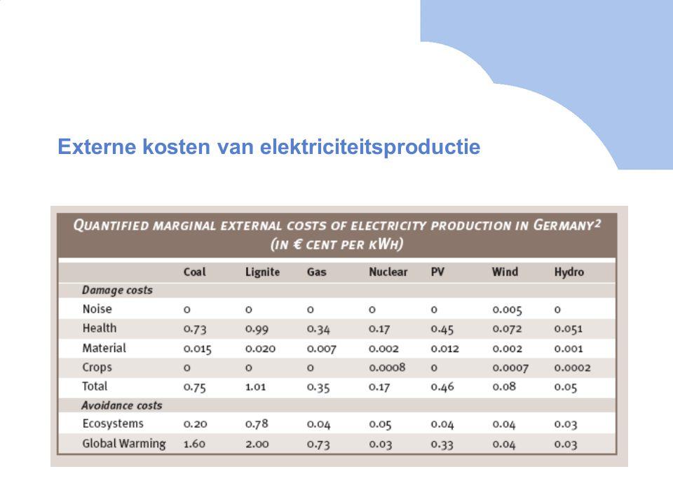 Windenergie in Nederland nu en binnenkort Ambities in Schoon en Zuinig Van 2000 naar 4000 MW in 2011 en 6000 MW in 2020 6000 MW op zee in 2020 (+/- 250) Nationaal Plan van Aanpak Windenergie Uitwerking gebaseerd op advies Rijksadviseur voor het Landschap: –Windmolens zijn te groot om weg te moffelen –Maak landschappen met windmolens (functie, identificatie) –Concentratiegebieden en vides (en daartussen)