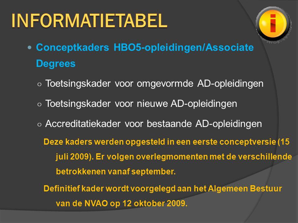 Conceptkaders HBO5-opleidingen/Associate Degrees ○ Toetsingskader voor omgevormde AD-opleidingen ○ Toetsingskader voor nieuwe AD-opleidingen ○ Accredi