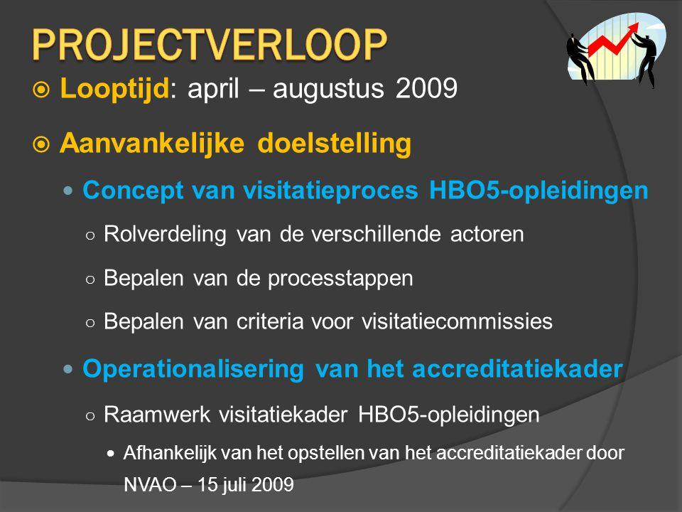  Looptijd: april – augustus 2009  Aanvankelijke doelstelling Concept van visitatieproces HBO5-opleidingen ○ Rolverdeling van de verschillende actore
