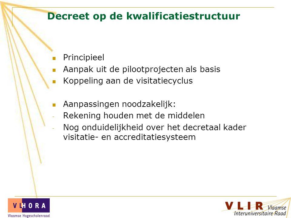 Decreet op de kwalificatiestructuur Principieel Aanpak uit de pilootprojecten als basis Koppeling aan de visitatiecyclus Aanpassingen noodzakelijk: -