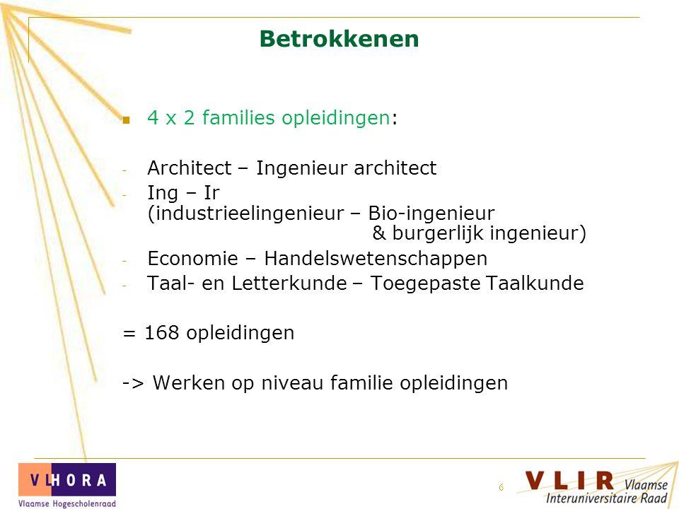 23 september 2014 VLIR 6 Betrokkenen 4 x 2 families opleidingen: - Architect – Ingenieur architect - Ing – Ir (industrieelingenieur – Bio-ingenieur & burgerlijk ingenieur) - Economie – Handelswetenschappen - Taal- en Letterkunde – Toegepaste Taalkunde = 168 opleidingen -> Werken op niveau familie opleidingen