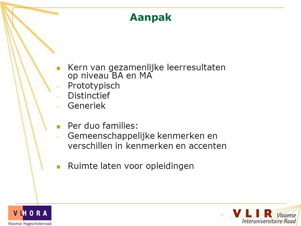 23 september 2014 VLIR 7 Aanpak Kern van gezamenlijke leerresultaten op niveau BA en MA - Prototypisch - Distinctief - Generiek Per duo families: - Gemeenschappelijke kenmerken en verschillen in kenmerken en accenten Ruimte laten voor opleidingen