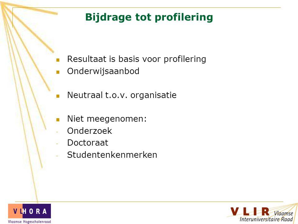 Bijdrage tot profilering Resultaat is basis voor profilering Onderwijsaanbod Neutraal t.o.v. organisatie Niet meegenomen: - Onderzoek - Doctoraat - St
