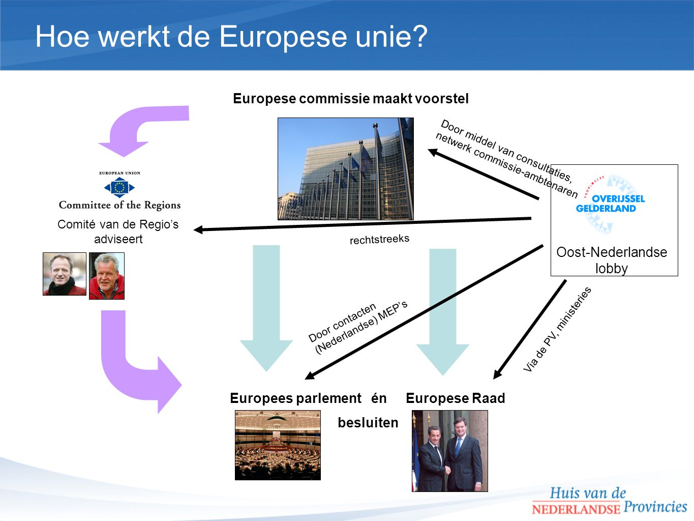 Hoe werkt de Europese unie.
