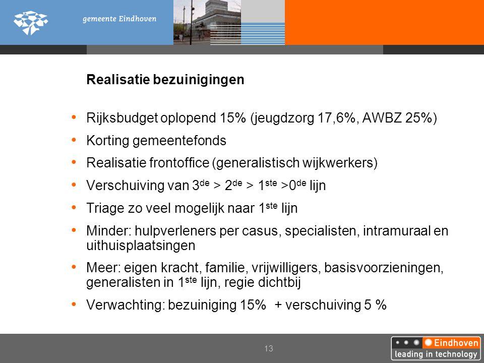 13 Realisatie bezuinigingen Rijksbudget oplopend 15% (jeugdzorg 17,6%, AWBZ 25%) Korting gemeentefonds Realisatie frontoffice (generalistisch wijkwerk