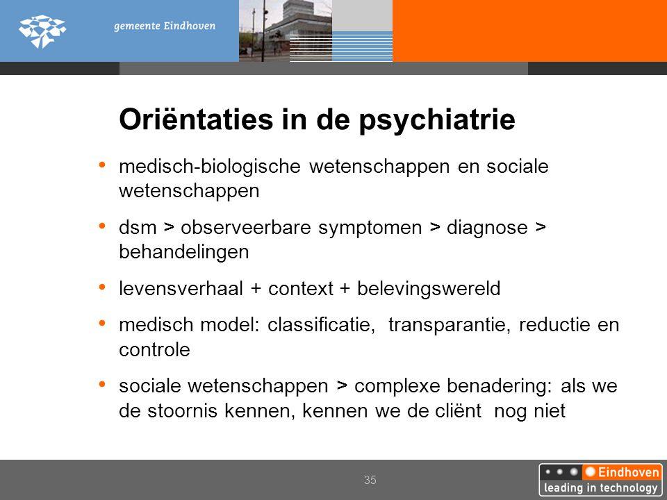 35 Oriëntaties in de psychiatrie medisch-biologische wetenschappen en sociale wetenschappen dsm > observeerbare symptomen > diagnose > behandelingen l