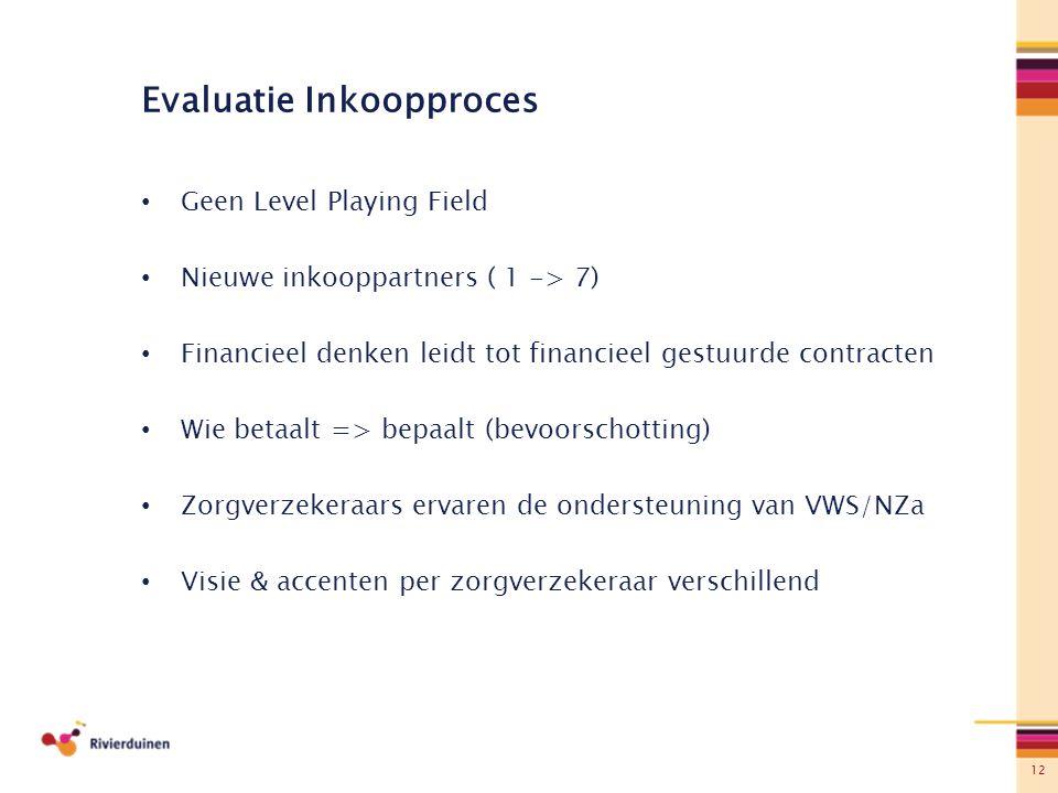 12 Evaluatie Inkoopproces Geen Level Playing Field Nieuwe inkooppartners ( 1 -> 7) Financieel denken leidt tot financieel gestuurde contracten Wie bet