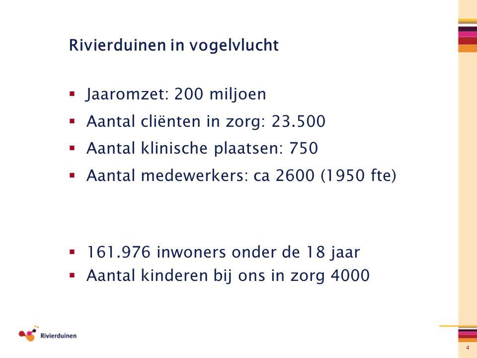 4 Rivierduinen in vogelvlucht  Jaaromzet: 200 miljoen  Aantal cliënten in zorg: 23.500  Aantal klinische plaatsen: 750  Aantal medewerkers: ca 260