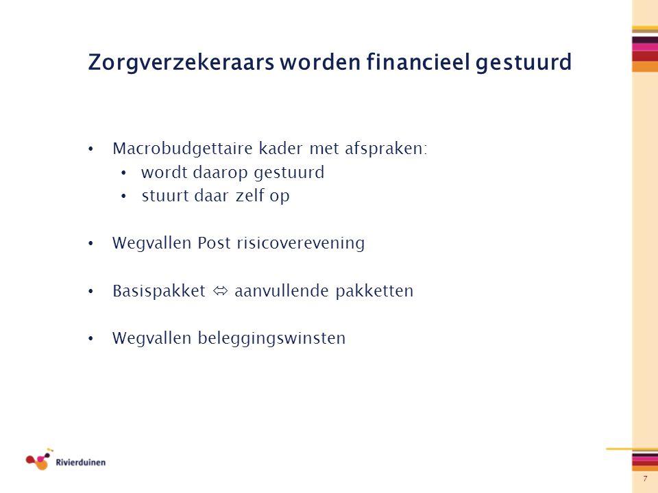 7 Zorgverzekeraars worden financieel gestuurd Macrobudgettaire kader met afspraken: wordt daarop gestuurd stuurt daar zelf op Wegvallen Post risicover
