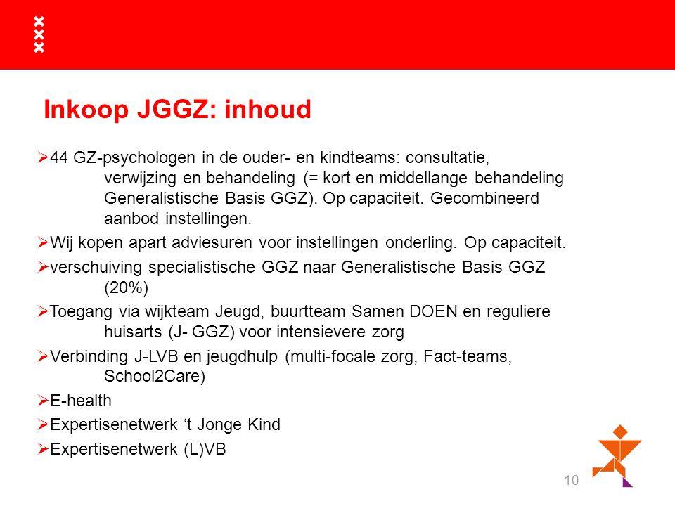 10 Inkoop JGGZ: inhoud  44 GZ-psychologen in de ouder- en kindteams: consultatie, verwijzing en behandeling (= kort en middellange behandeling Genera