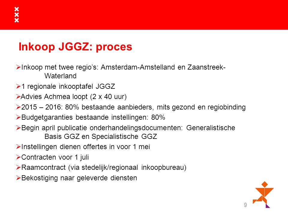 9 Inkoop JGGZ: proces  Inkoop met twee regio's: Amsterdam-Amstelland en Zaanstreek- Waterland  1 regionale inkooptafel JGGZ  Advies Achmea loopt (2