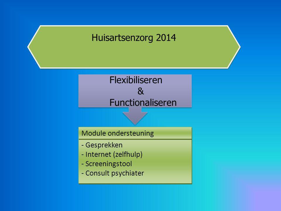 Generalistische Basis GGZ 2014 Generalistische Basis GGZ 2014 de 1.