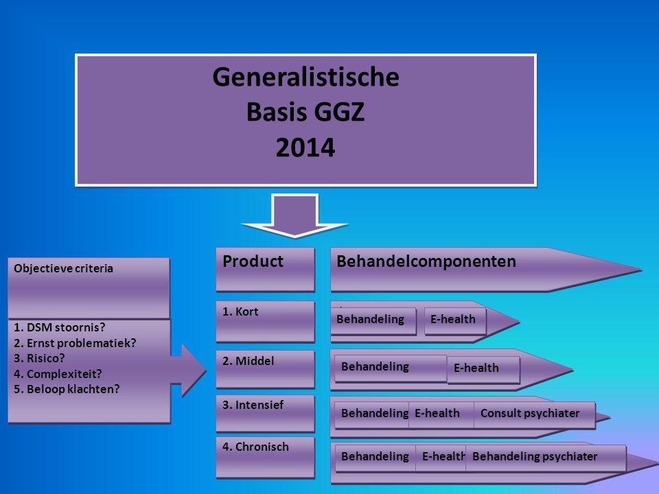 De objectieve criteria in de Basis GGZ