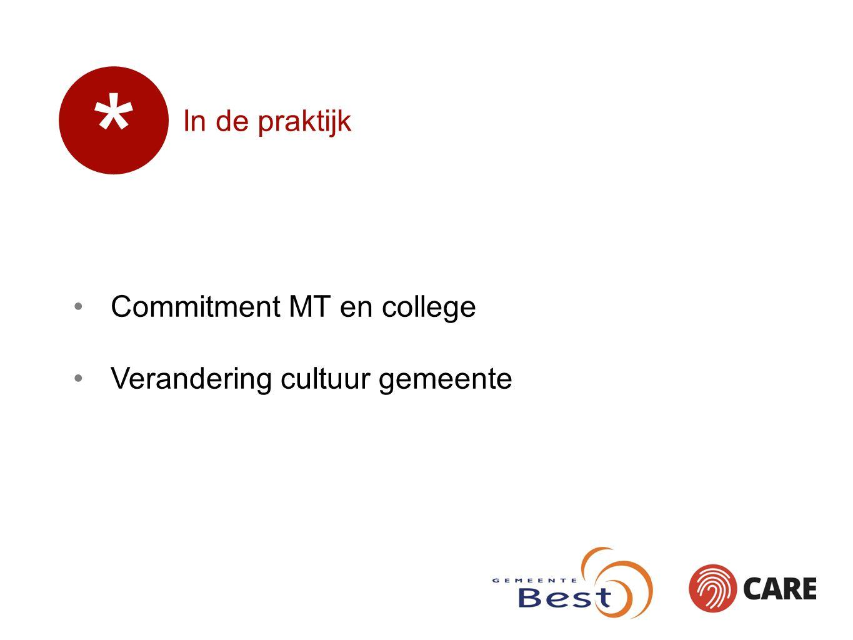 In de praktijk Commitment MT en college Verandering cultuur gemeente *