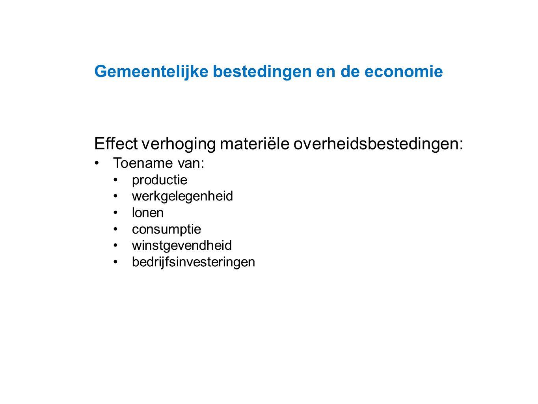 Datum 25.11.2008 Effect verhoging materiële overheidsbestedingen: Toename van: productie werkgelegenheid lonen consumptie winstgevendheid bedrijfsinvesteringen Gemeentelijke bestedingen en de economie
