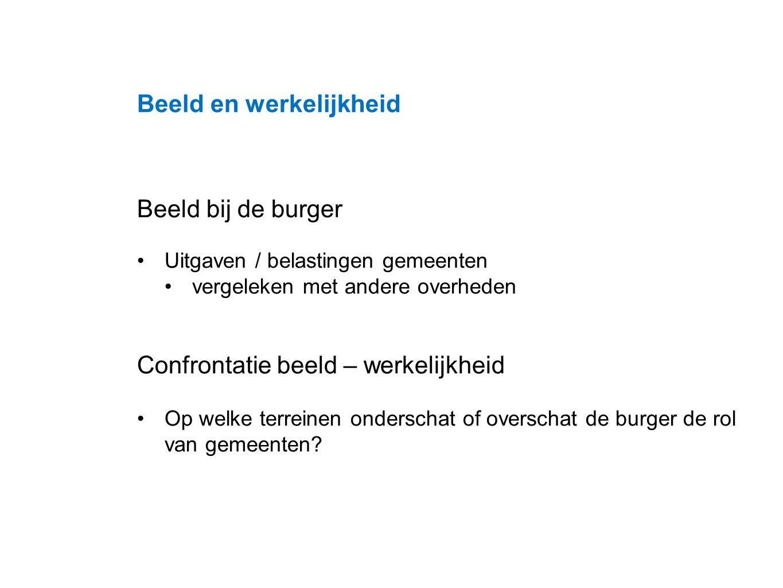 Datum 25.11.2008 Burger: bezuinigen of belasting verhogen?