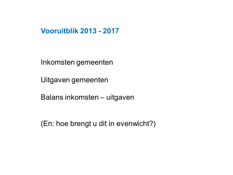 Datum 25.11.2008 Prognose netto uitgaven gemeenten Netto uitgaven (miljard euro) 20132017MutatieMutatie (%) Totaal excl.