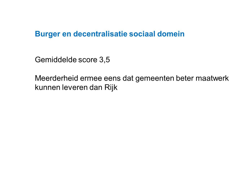 Datum 25.11.2008 Burger en decentralisatie sociaal domein Gemiddelde score 3,5 Meerderheid ermee eens dat gemeenten beter maatwerk kunnen leveren dan Rijk