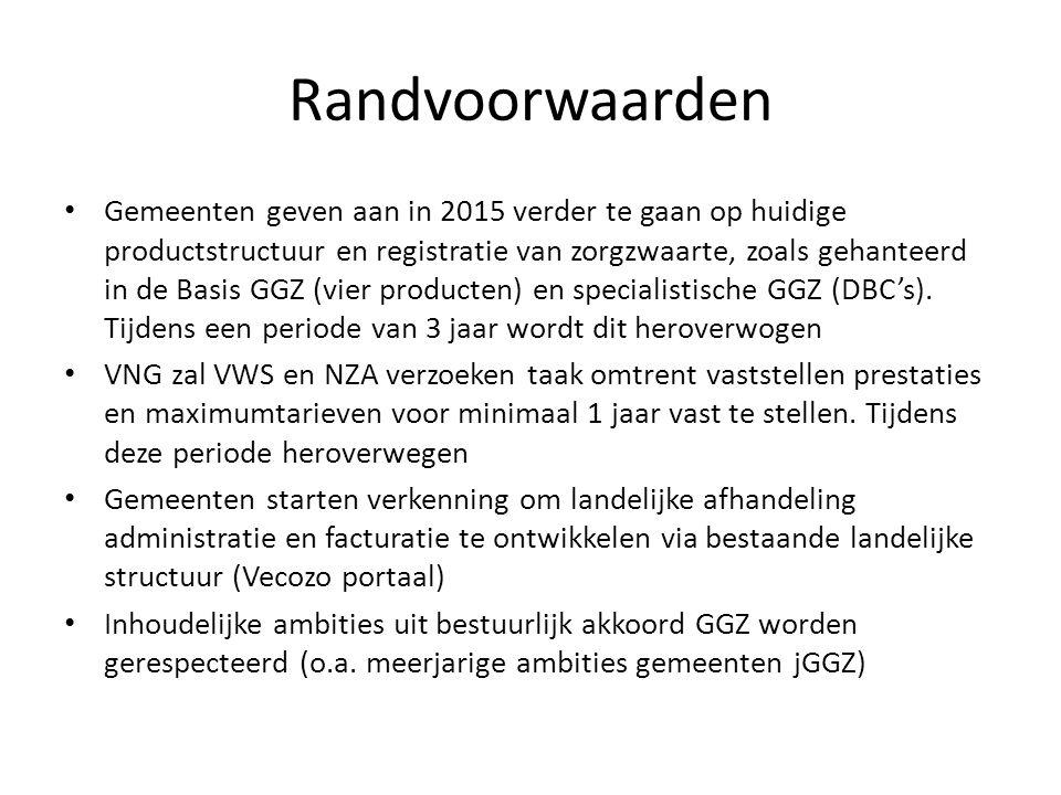 Gemeenten geven aan in 2015 verder te gaan op huidige productstructuur en registratie van zorgzwaarte, zoals gehanteerd in de Basis GGZ (vier producten) en specialistische GGZ (DBC's).