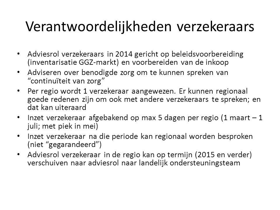 Adviesrol verzekeraars in 2014 gericht op beleidsvoorbereiding (inventarisatie GGZ-markt) en voorbereiden van de inkoop Adviseren over benodigde zorg om te kunnen spreken van continuïteit van zorg Per regio wordt 1 verzekeraar aangewezen.