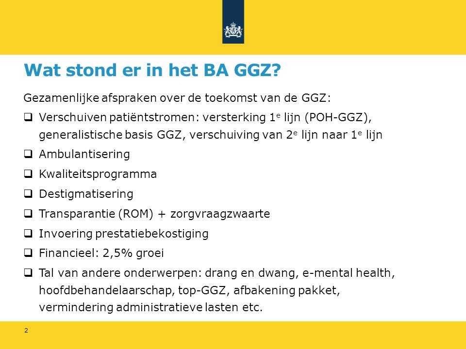 Wat stond er in het BA GGZ? Gezamenlijke afspraken over de toekomst van de GGZ:  Verschuiven patiëntstromen: versterking 1 e lijn (POH-GGZ), generali