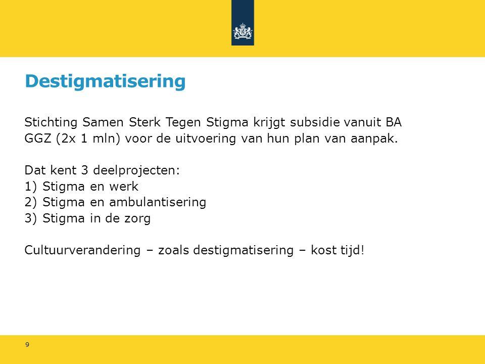 Destigmatisering Stichting Samen Sterk Tegen Stigma krijgt subsidie vanuit BA GGZ (2x 1 mln) voor de uitvoering van hun plan van aanpak. Dat kent 3 de