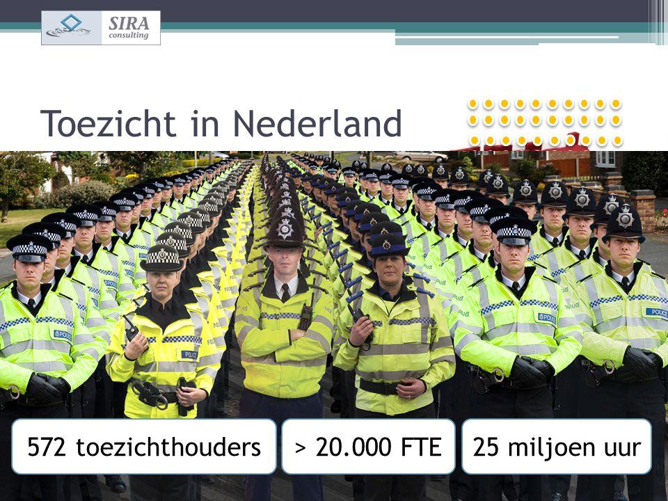 Toezicht in Nederland 10 Rijkstoezichthouders 42 Landelijke toezichthouders 12 Provincies 24 Waterschappen 25 GGD-regio's 25 Veiligheidsregio's 26 RUD's 408 gemeenten 572 toezichthouders> 20.000 FTE25 miljoen uur