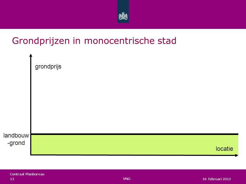 Centraal Planbureau Grondprijzen in monocentrische stad landbouw -grond locatie grondprijs 16 februari 2012 VNG 13