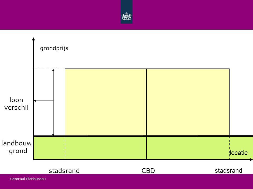 Centraal Planbureau CBD stadsrand locatie grondprijs landbouw -grond loon verschil
