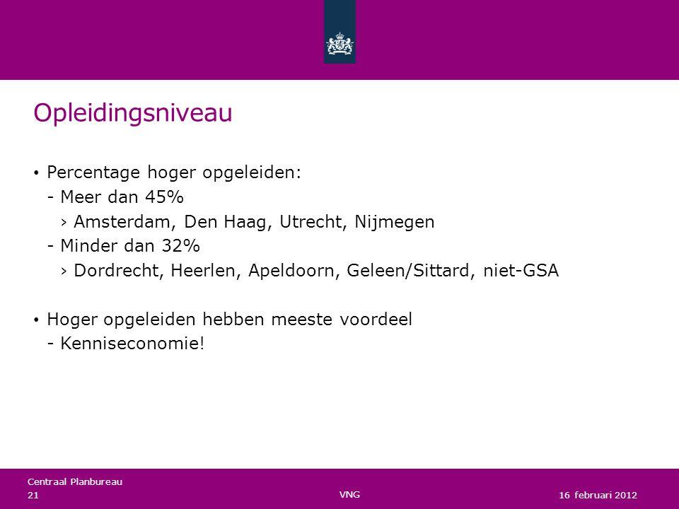 Centraal Planbureau Opleidingsniveau Percentage hoger opgeleiden: Meer dan 45% ›Amsterdam, Den Haag, Utrecht, Nijmegen Minder dan 32% ›Dordrecht, Heerlen, Apeldoorn, Geleen/Sittard, niet-GSA Hoger opgeleiden hebben meeste voordeel Kenniseconomie.