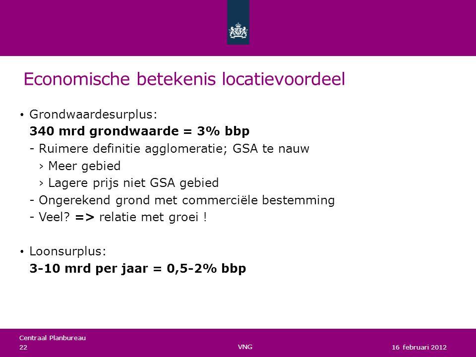 Centraal Planbureau Economische betekenis locatievoordeel Grondwaardesurplus: 340 mrd grondwaarde = 3% bbp Ruimere definitie agglomeratie; GSA te nau