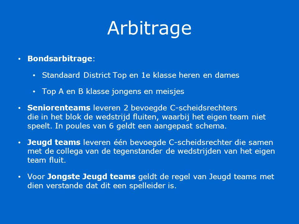 Arbitrage Bondsarbitrage: Standaard District Top en 1e klasse heren en dames Top A en B klasse jongens en meisjes Seniorenteams leveren 2 bevoegde C-s