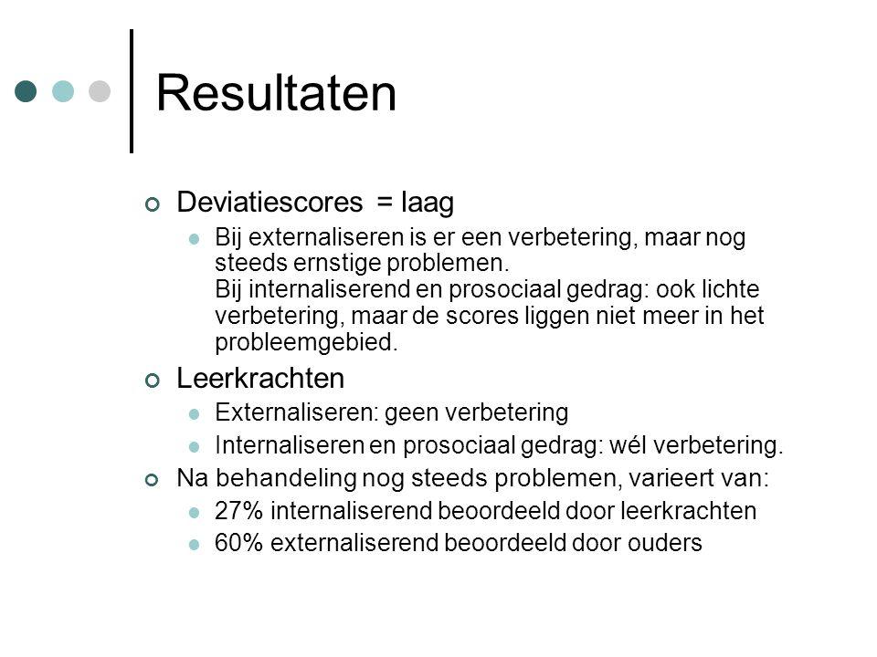 Resultaten Deviatiescores = laag Bij externaliseren is er een verbetering, maar nog steeds ernstige problemen. Bij internaliserend en prosociaal gedra