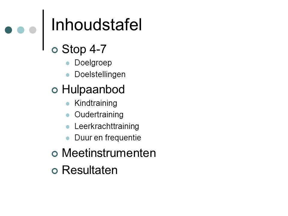 Inhoudstafel Stop 4-7 Doelgroep Doelstellingen Hulpaanbod Kindtraining Oudertraining Leerkrachttraining Duur en frequentie Meetinstrumenten Resultaten