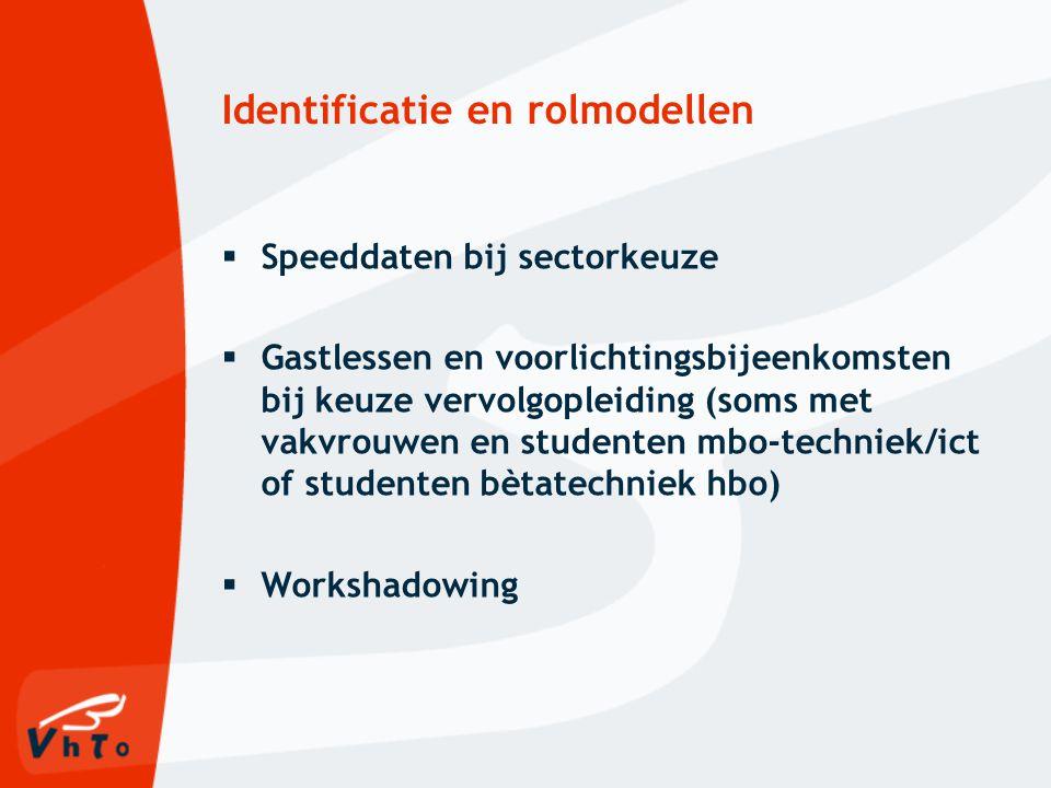 Identificatie en rolmodellen  Speeddaten bij sectorkeuze  Gastlessen en voorlichtingsbijeenkomsten bij keuze vervolgopleiding (soms met vakvrouwen en studenten mbo-techniek/ict of studenten bètatechniek hbo)  Workshadowing