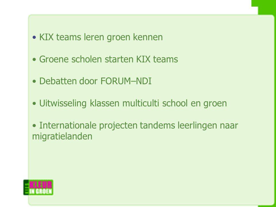 KIX teams leren groen kennen Groene scholen starten KIX teams Debatten door FORUM–NDI Uitwisseling klassen multiculti school en groen Internationale projecten tandems leerlingen naar migratielanden