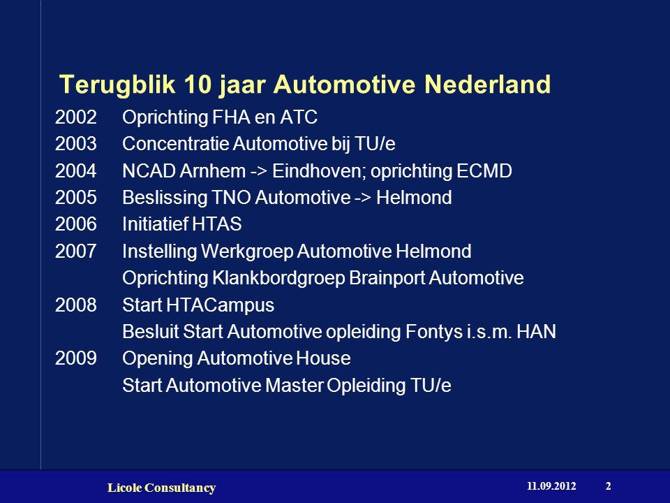 Vervolg terugblik 10.09.2012 Licole Consultancy 3 2010 Start AFB Start Fontys HBO Automotive Smart Mobility wordt speerpunt TU/e Visienota's Automotive 2020, Brainport 2020 2011 Start Automotive Top Instituten HBO (ACE) en MBO (MAC) 2012 Naar één organisatie ''AutomotiveNL''