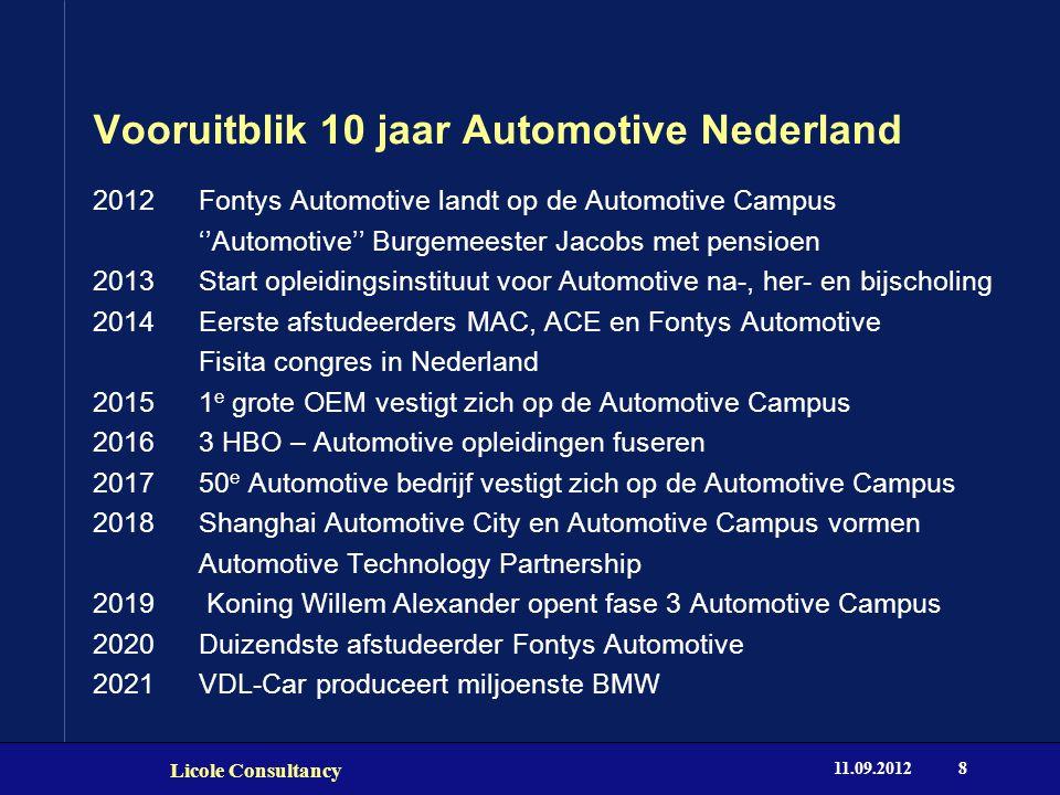 Vooruitblik 10 jaar Automotive Nederland 2012Fontys Automotive landt op de Automotive Campus ''Automotive'' Burgemeester Jacobs met pensioen 2013 Star