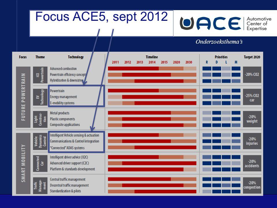 Onderzoeksthema's Focus ACE5, sept 2012