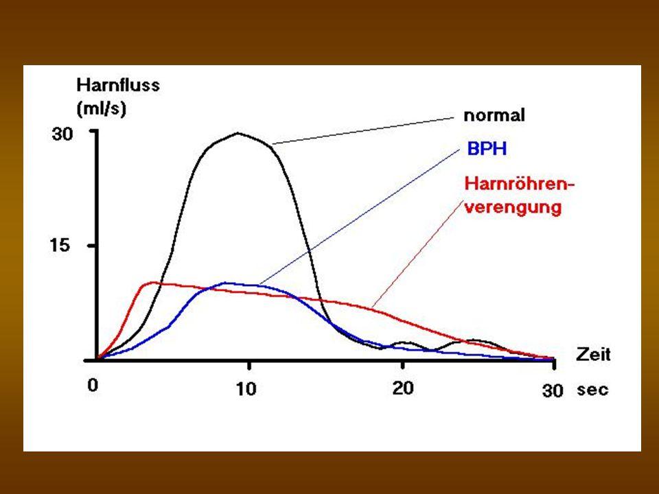 PCA: (Hormono)therapie LHRH-analogen (Lucrin, Zoladex, ) LHRH-analogen (Lucrin, Zoladex, ) M.A.B.