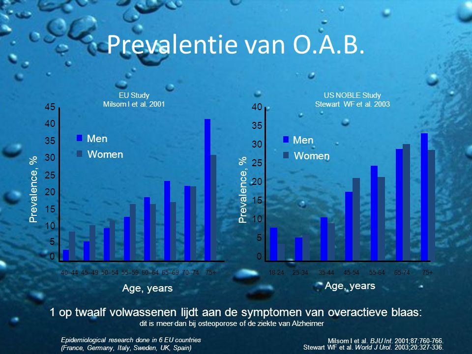 Prevalentie van O.A.B. Milsom I et al. BJU Int. 2001;87:760-766. Stewart WF et al. World J Urol. 2003;20:327-336. US NOBLE Study Stewart WF et al. 200