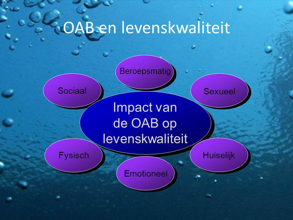 OAB en levenskwaliteit Impact van de OAB op levenskwaliteit Beroepsmatig Sexueel Huiselijk Emotioneel Fysisch Sociaal
