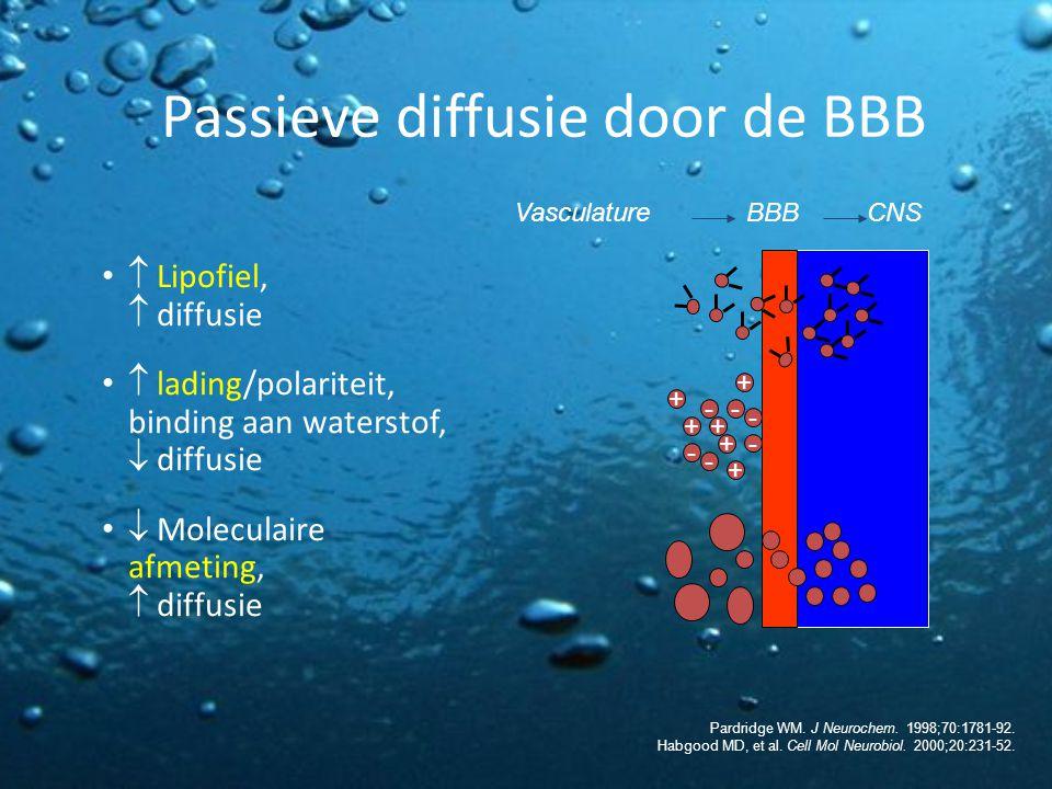  Lipofiel,  diffusie  lading/polariteit, binding aan waterstof,  diffusie  Moleculaire afmeting,  diffusie VasculatureCNSBBB Pardridge WM. J Neu