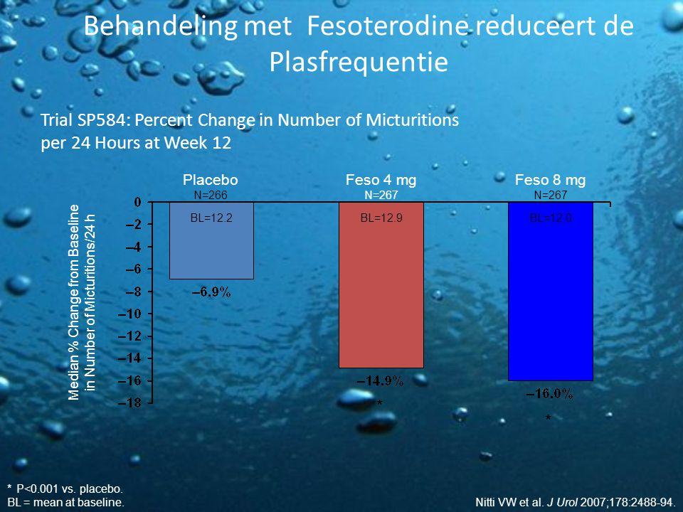 *P<0.001 vs.placebo. BL = mean at baseline.