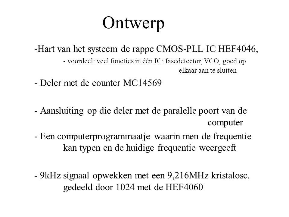 Ontwerp -Hart van het systeem de rappe CMOS-PLL IC HEF4046, - voordeel: veel functies in één IC: fasedetector, VCO, goed op elkaar aan te sluiten - De